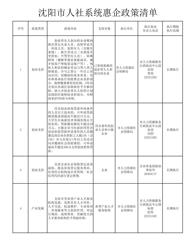 沈阳市人社系统惠企政策清单