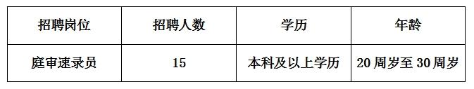 2020年辽宁省沈阳市中级人民法院公开招聘审判辅助人员有关事项公告