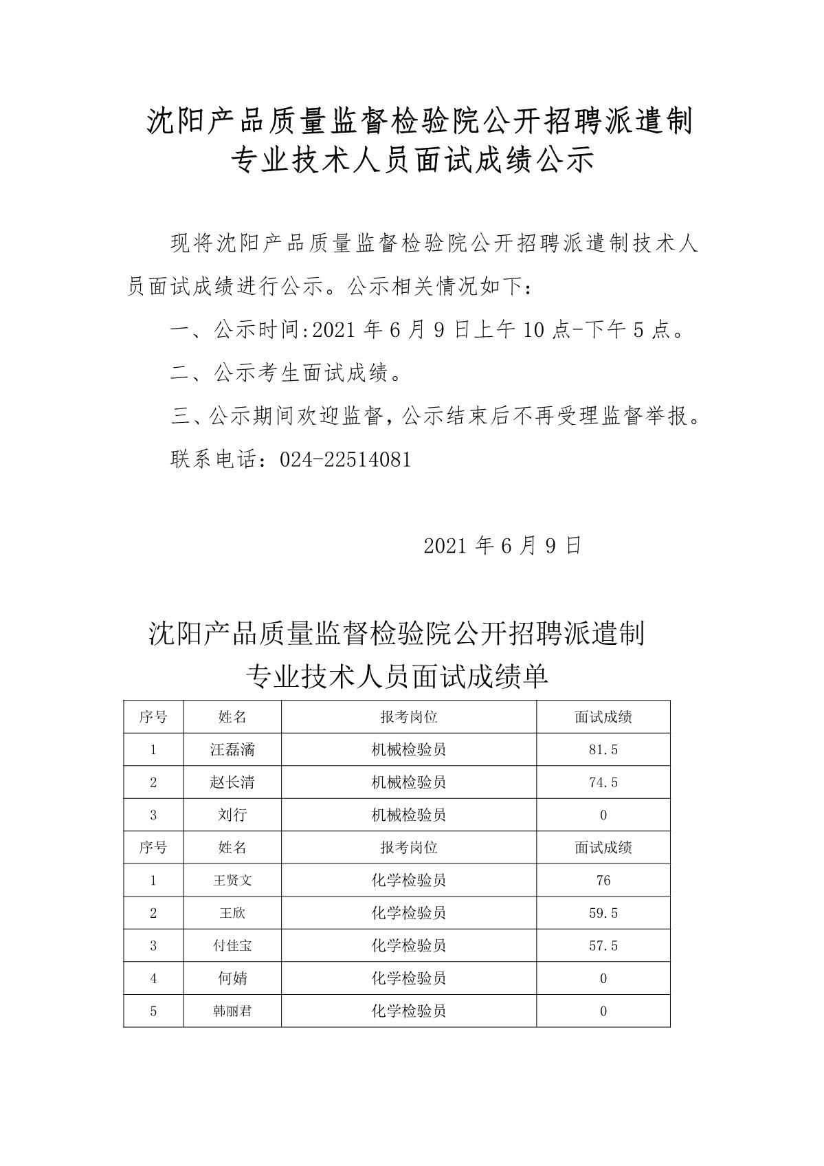 沈阳产品质量监督检验院公开招聘派遣制专业技术人员面试成绩公示
