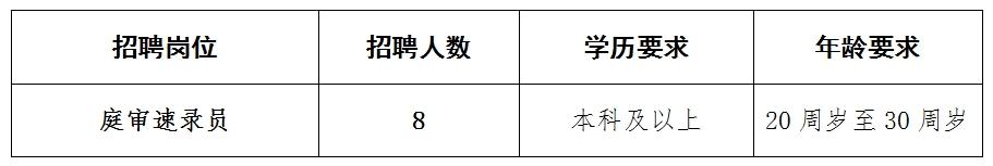 辽宁省沈阳市中级人民法院2021年审判辅助人员公开招聘庭审速录员面试考试公告